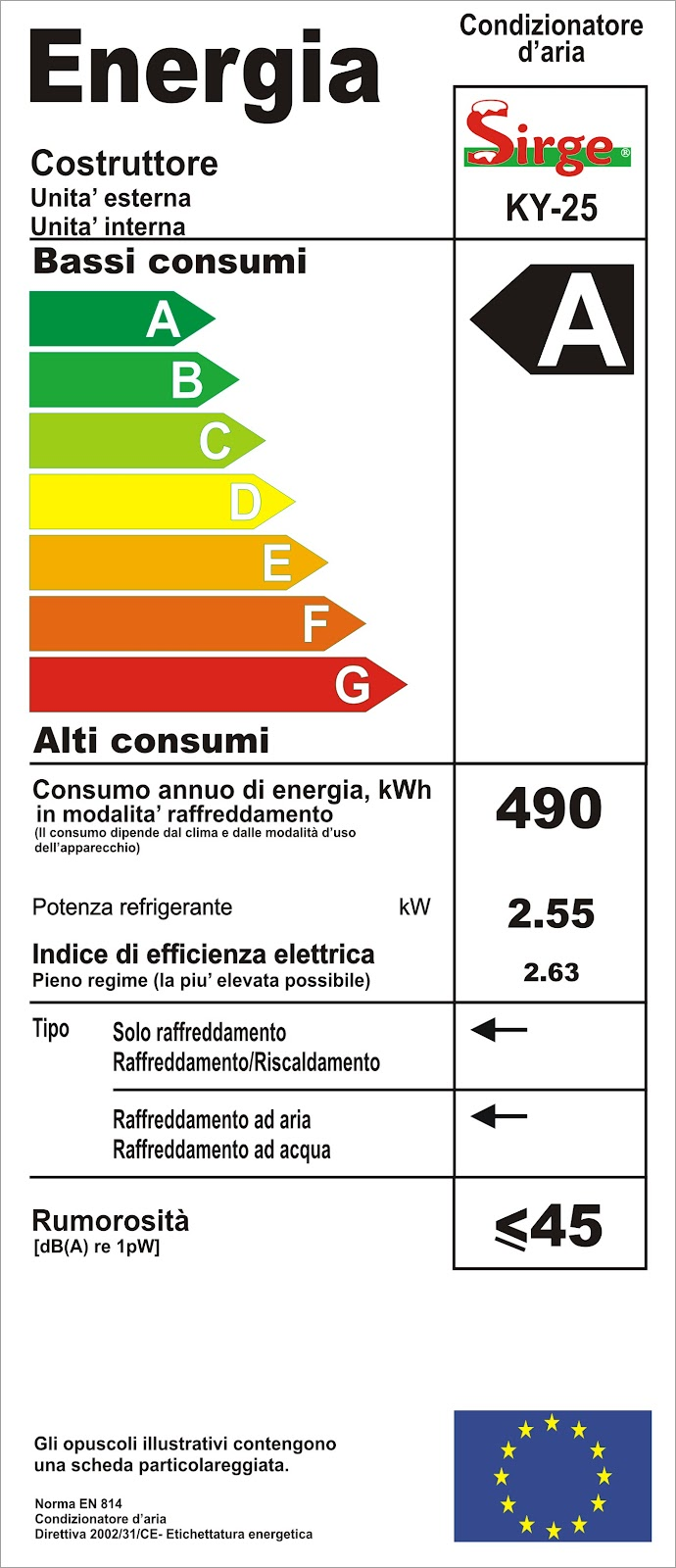 etichetta_climatizzatore
